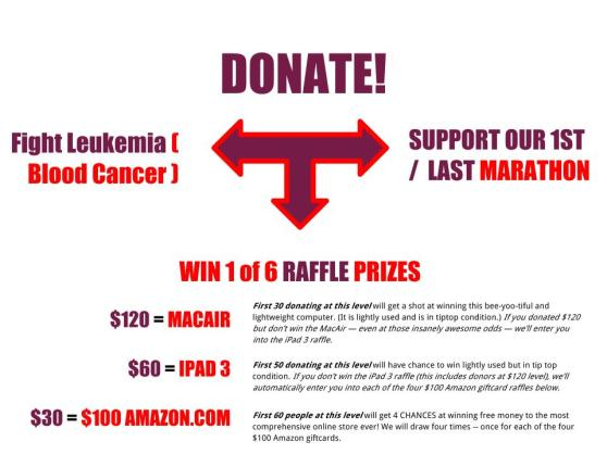 Donate and win a chance at some awesome prizes!